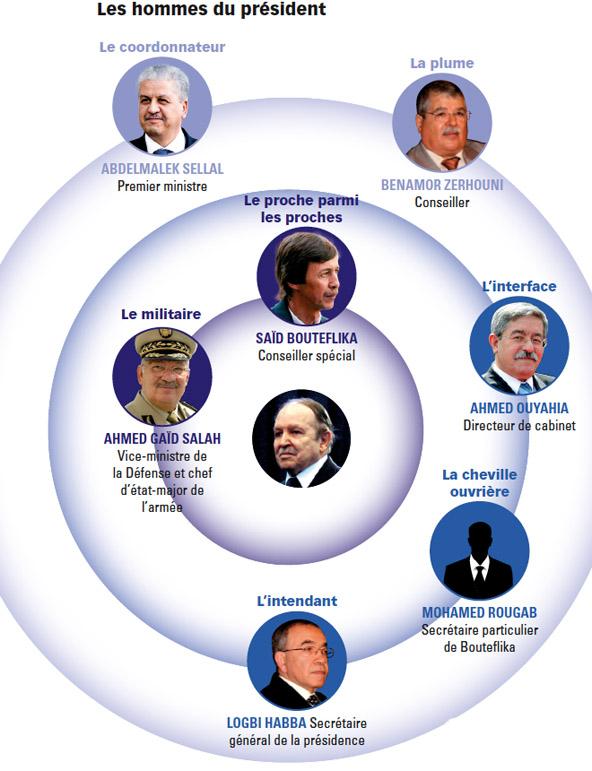les-hommes-du-president